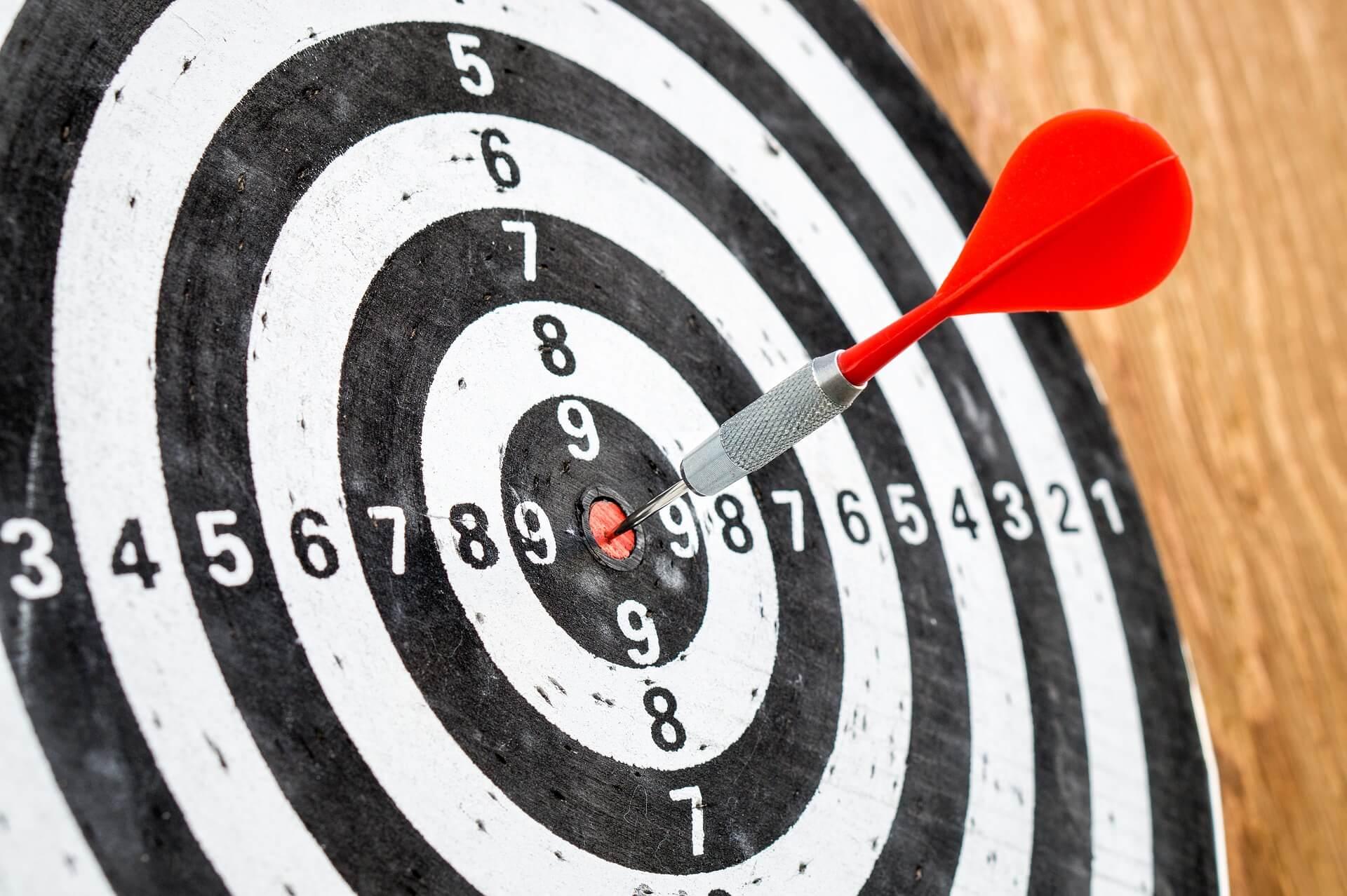 Lege effektive Ziele für Deine Website fest